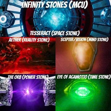 las 6 gemas del infinito avengers