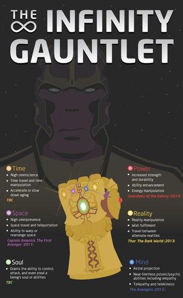 las 6 gemas del infinito de marvel